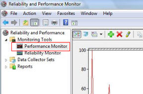 Vista Performance Monitor