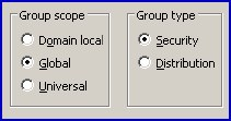Example of a VBScript to create a group in Active Directory