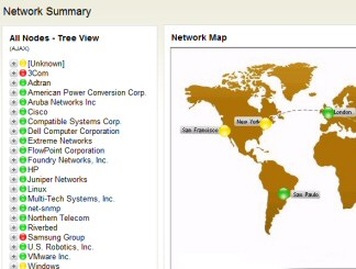Solarwinds Family of Network Programs