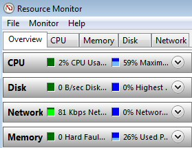 Windows 7 Resource Monitor Filtering