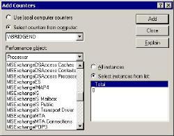 Exchange Performance Counters