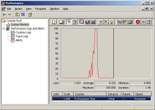 System Monitor.  Performance Monitor perfmon trace