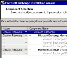 /diasterrecovery Exchange 2003 Disaster Recovery switch