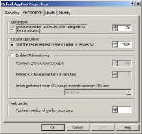 IIS 6.0 Application Pool for Exchange 2003