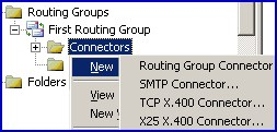 Routing Groups.  SMTP Routing Group Connectors in Exchange 2003.