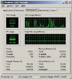 Task Manager Performance Tab Windows 2003
