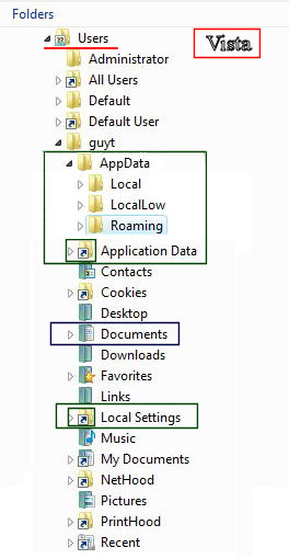 Vista Users and AppData