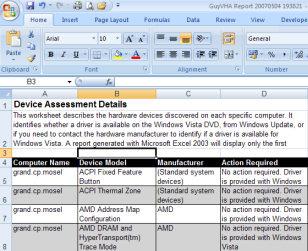 WVHA - Device Details