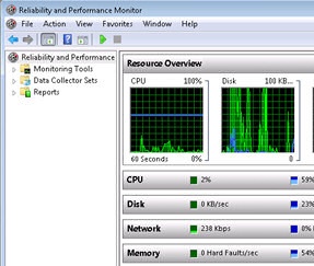 Vista Resource Monitor