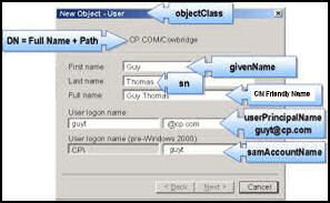LDAP Attributes for Active Directory