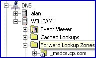 Install DNS Forward Lookup Zone on Windows Server 2003