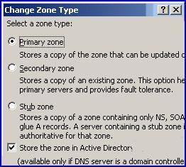 DNS Zone Types
