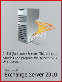 Microsoft Exchange Server 2010 Migration
