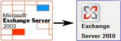 Microsoft Exchange Server 2010 - Migration and Transition