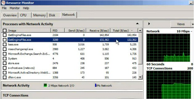 Exchange 2010 Resource Monitor