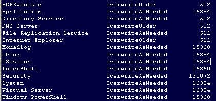 PowerShell -f Format Operator align columns