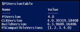 Windows PowerShell 4.0