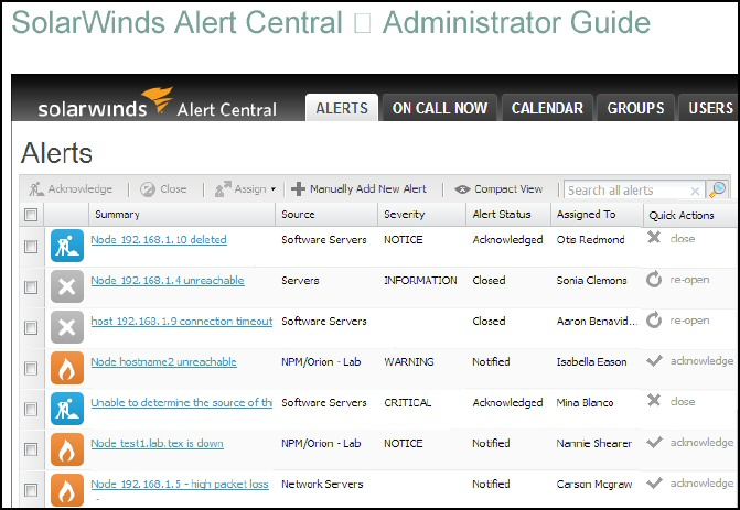 Review of SolarWinds Alert Central