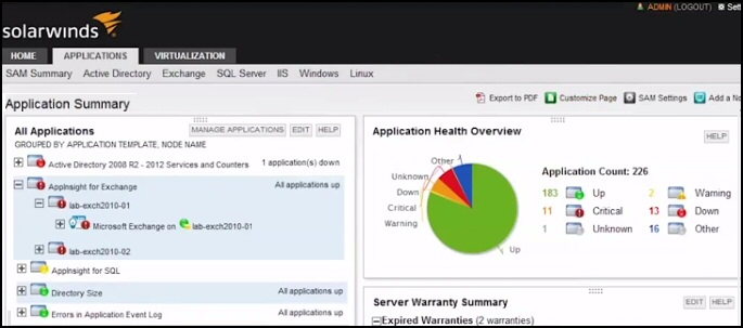 Review of Solarwinds Insight for Exchange