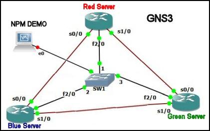GNS3 SolarWinds NPM