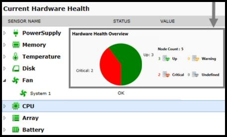 Solarwinds Server Health Monitor - Current Health