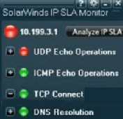 Free IP SLA Monitor