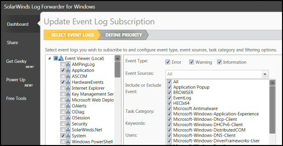 SolarWinds Event Log Forwarder for Windows Dashboard