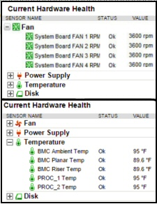 Solarwinds Server Health Monitor Temperature