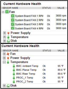 Solarwinds Server Health Monitor Temperature