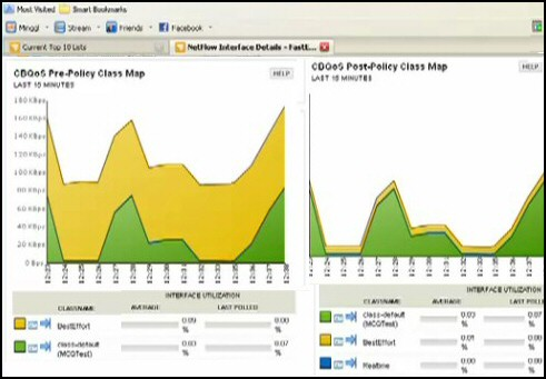 Netflow Traffic Analyzer - CBQoS Alerts