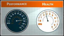 Review of SolarWinds Application Performance Optimization Pack