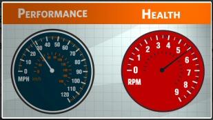 SolarWinds Database Performance Analyzer (DPA)