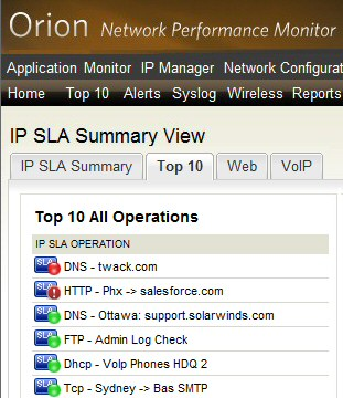 ip sla manager orion sla monitor review