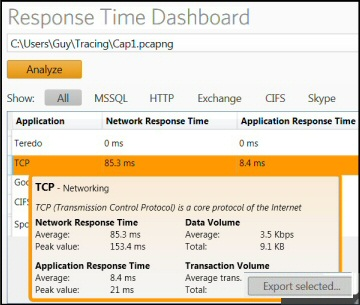 Review of Solarwinds Response Time Viewer - Wireshark