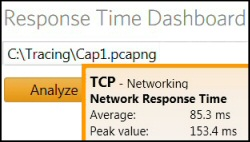 SolarWinds Response Time Viewer for Wireshark