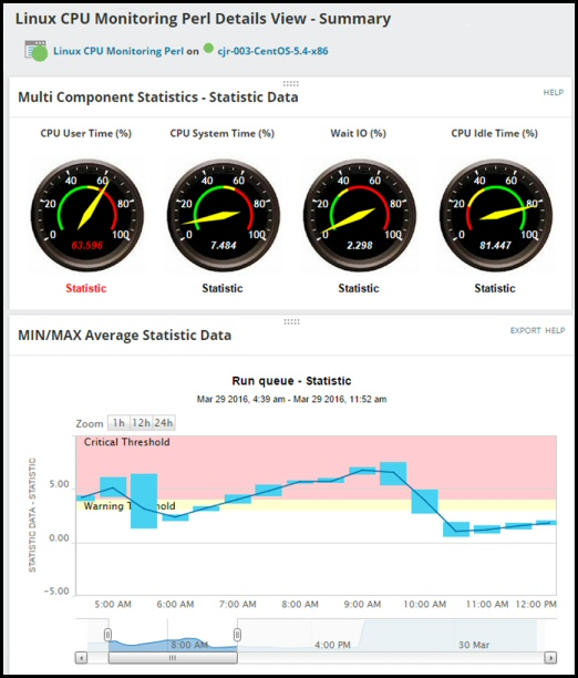 Evaluate SAM 6.3 Application Performance Monitor