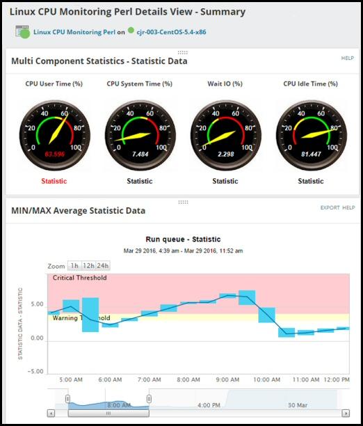Evaluate SAM 6.3 Application Performance Monitor