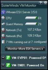 Review Hyper-v virtual machine manager