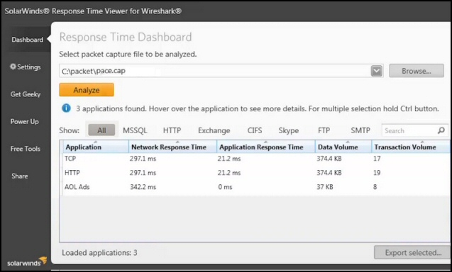 SolarWinds Wireshark Viewer