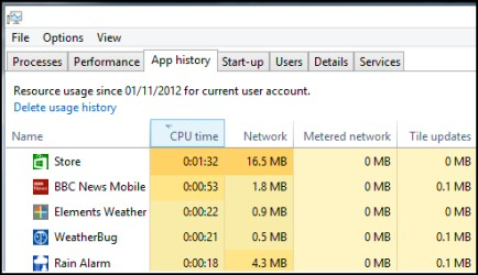 Windows 8 App History