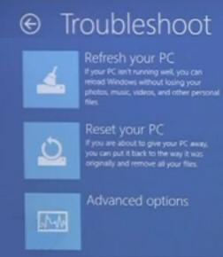 Windows 8 Boot Loader - F8