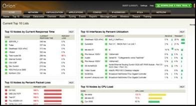 NPM Demo Top 10 Views