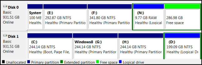 Primary and Logical Drives Windows 8