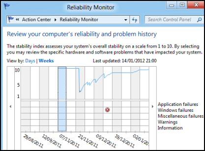 Windows 8 Reliability Monitor