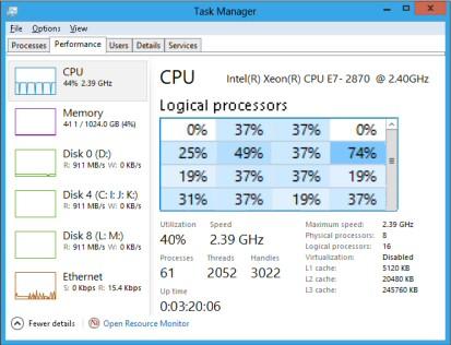 Windows 8 Task Manager Hot Spots