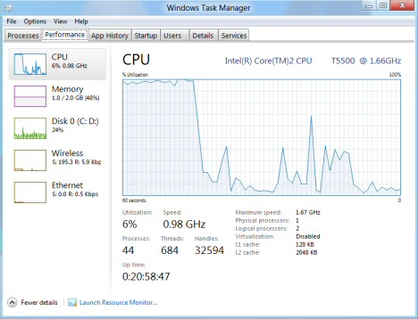 Windows 8 Task Manager Performance