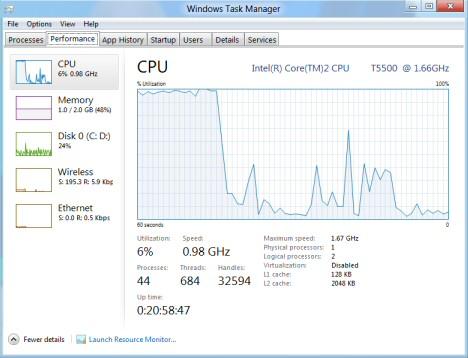 Windows 8 Task Manager Performance