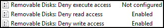 Windows 8 Group Policy Removable Disks Deny read access