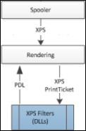 Windows 8 V4 Printer Drivers