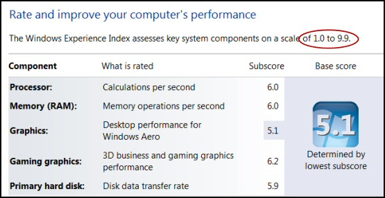 Windows 8 Experience Index